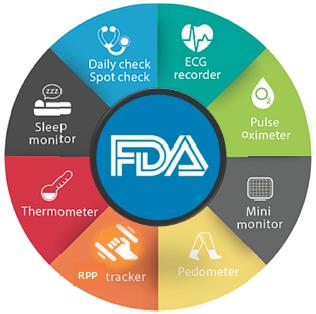 Checkme Pro Health Monitor
